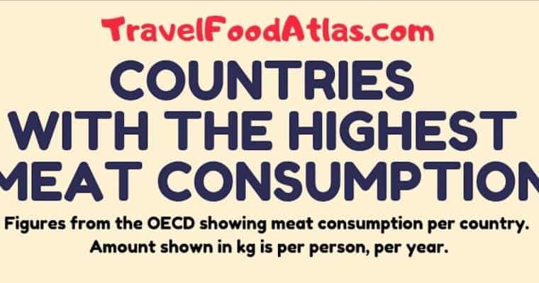 meat-consumption-header